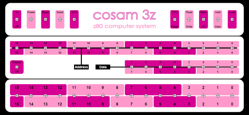 cosam org - Front Panel